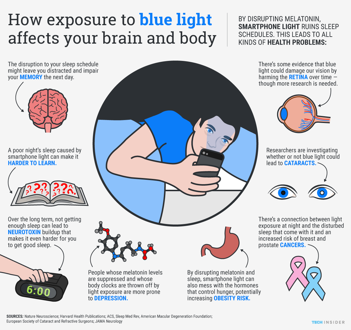 tech-insider-blue-light-infographic